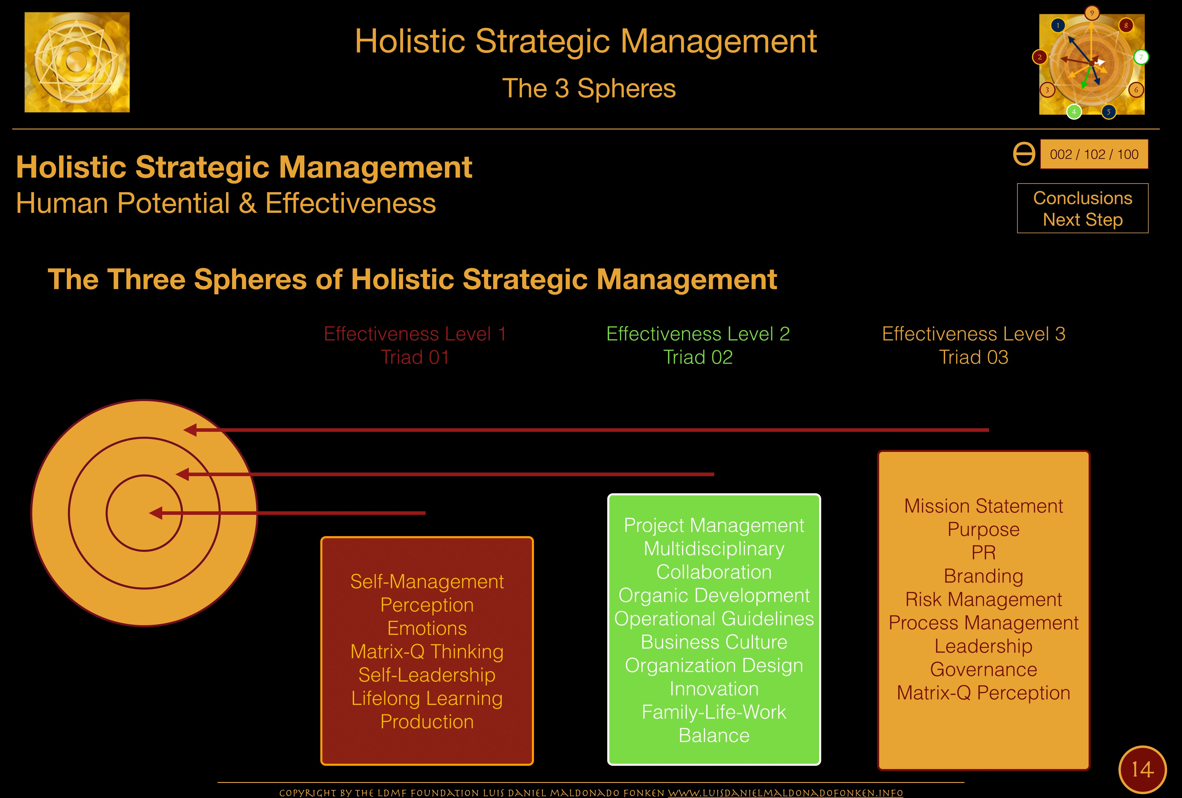 strategic management tutorial A good strategic management course offers strategy management training enhanced with leadership training effective leadership skills are an invaluable asset to all aspects of your career and an absolute must for effective implementation and execution of any strategy.